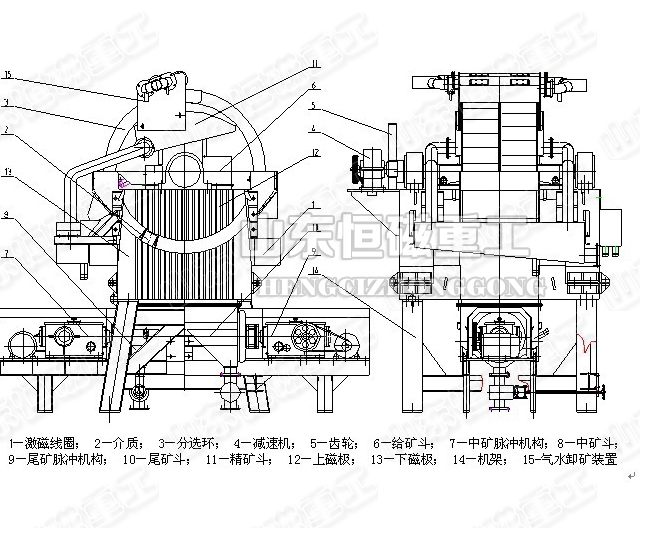 HJLH立环高梯度磁选机
