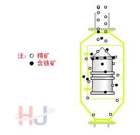 RCYZ型垂直管道式永磁除铁器