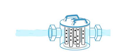 CYG型液体管道式磁棒除铁器